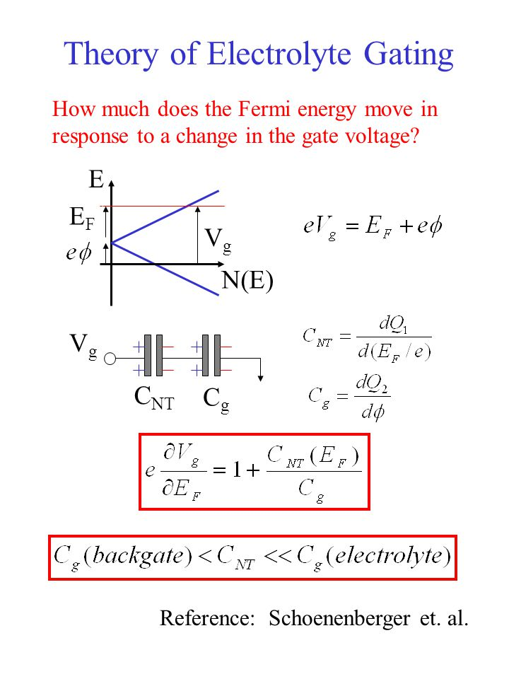 Theory of Electrolyte Gating How much does the Fermi energy move in response to a change in the gate voltage.