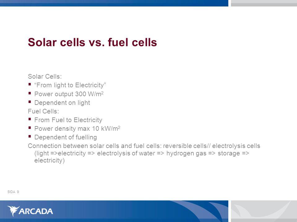 SIDA9 Solar cells vs.