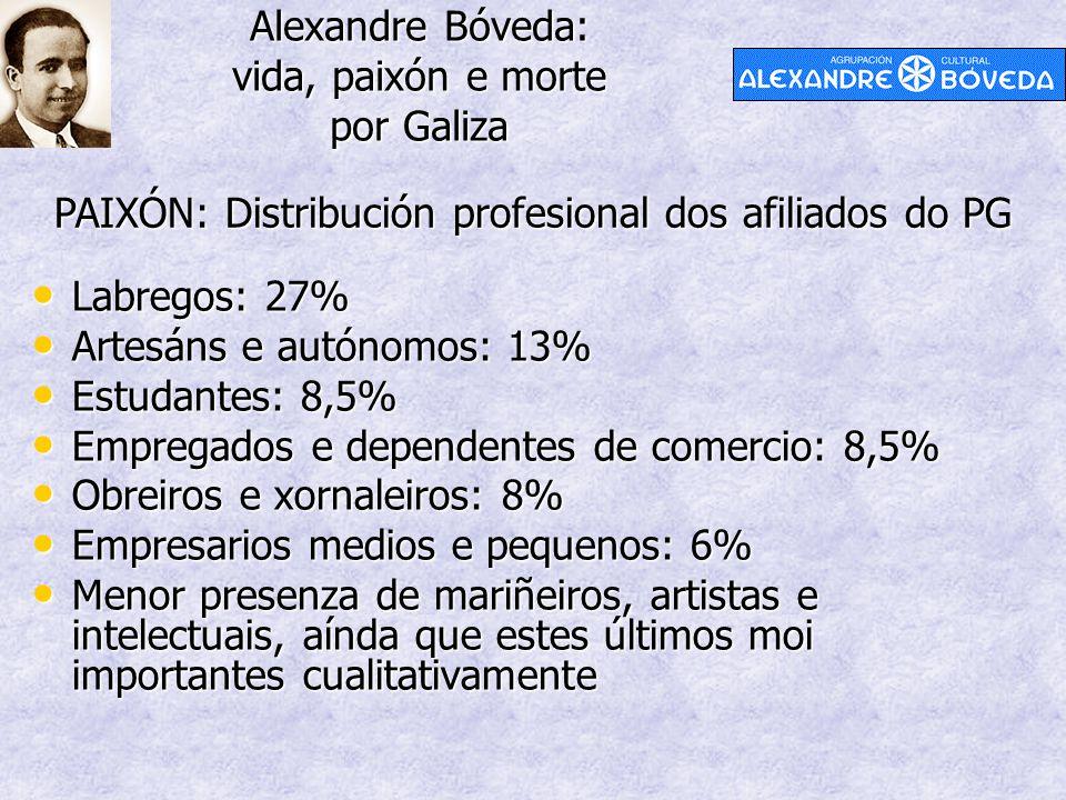 Alexandre Bóveda: vida, paixón e morte por Galiza PAIXÓN: Distribución profesional dos afiliados do PG Labregos: 27% Labregos: 27% Artesáns e autónomos: 13% Artesáns e autónomos: 13% Estudantes: 8,5% Estudantes: 8,5% Empregados e dependentes de comercio: 8,5% Empregados e dependentes de comercio: 8,5% Obreiros e xornaleiros: 8% Obreiros e xornaleiros: 8% Empresarios medios e pequenos: 6% Empresarios medios e pequenos: 6% Menor presenza de mariñeiros, artistas e intelectuais, aínda que estes últimos moi importantes cualitativamente Menor presenza de mariñeiros, artistas e intelectuais, aínda que estes últimos moi importantes cualitativamente