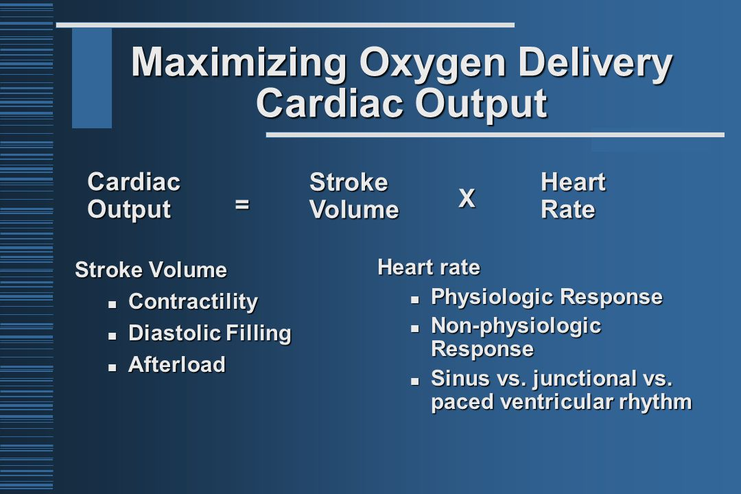Stroke Volume Contractility Contractility Diastolic Filling Diastolic Filling Afterload Afterload Heart rate Physiologic Response Non-physiologic Response Sinus vs.