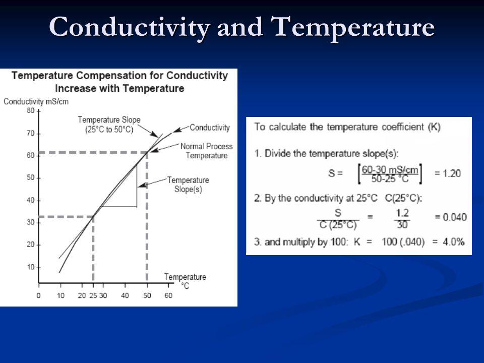 Conductivity and Temperature