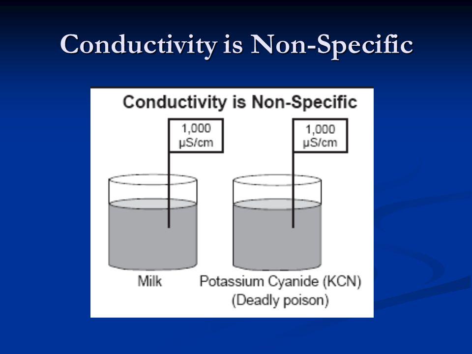 Conductivity is Non-Specific