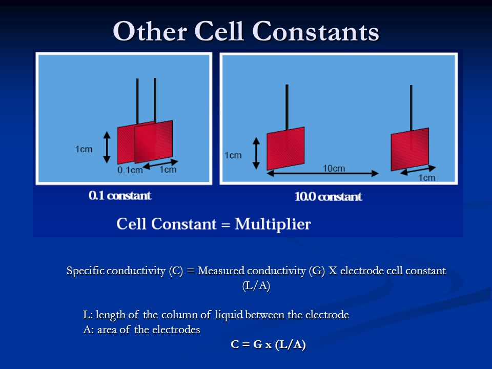 Other Cell Constants Specific conductivity (C) = Measured conductivity (G) X electrode cell constant (L/A) L: length of the column of liquid between t