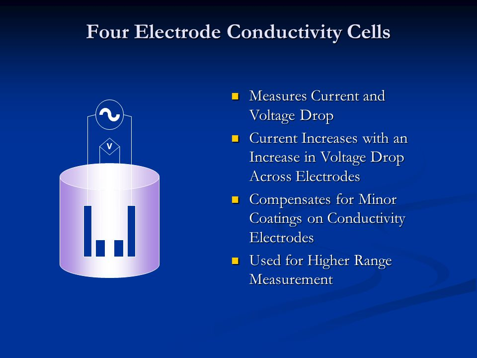 Four Electrode Conductivity Cells Measures Current and Voltage Drop Measures Current and Voltage Drop Current Increases with an Increase in Voltage Drop Across Electrodes Current Increases with an Increase in Voltage Drop Across Electrodes Compensates for Minor Coatings on Conductivity Electrodes Compensates for Minor Coatings on Conductivity Electrodes Used for Higher Range Measurement Used for Higher Range Measurement V