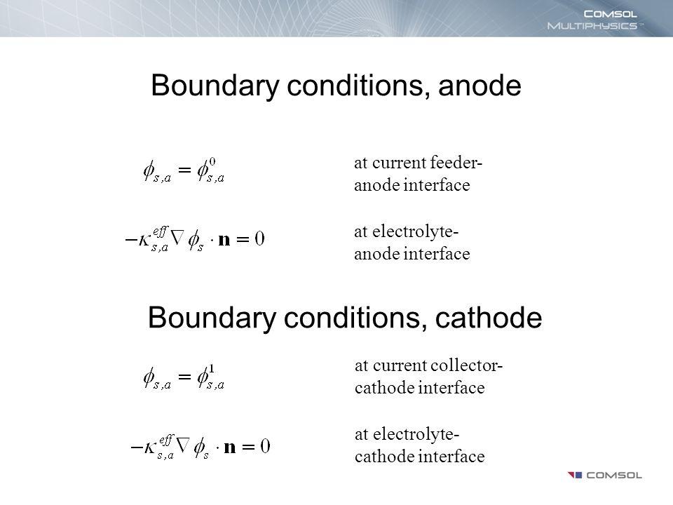 Domain equations, free electrolyte Boundary conditions, free electrolyte at electrolyte- anode interface at electrolyte- cathode interface