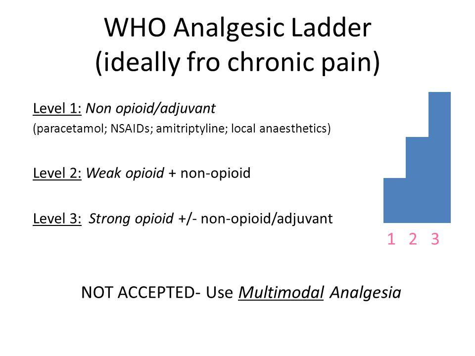 WHO Analgesic Ladder (ideally fro chronic pain) Level 1: Non opioid/adjuvant (paracetamol; NSAIDs; amitriptyline; local anaesthetics) Level 2: Weak op