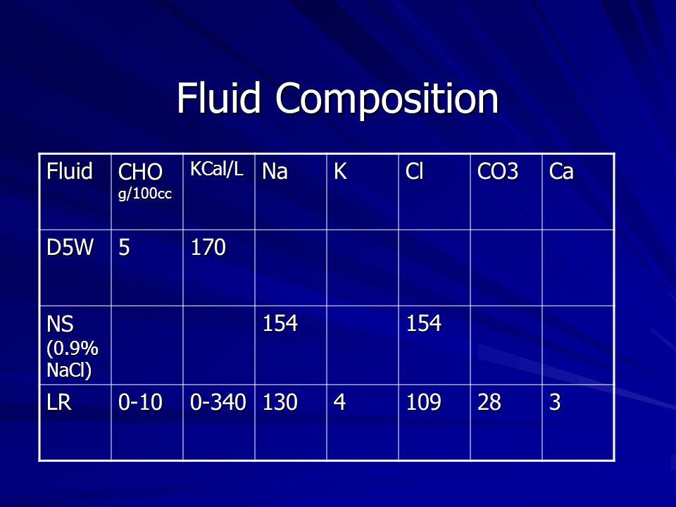 Fluid Composition Fluid CHO g/100cc KCal/LNaKClCO3Ca D5W5170 NS (0.9% NaCl) 154154 LR0-100-3401304109283