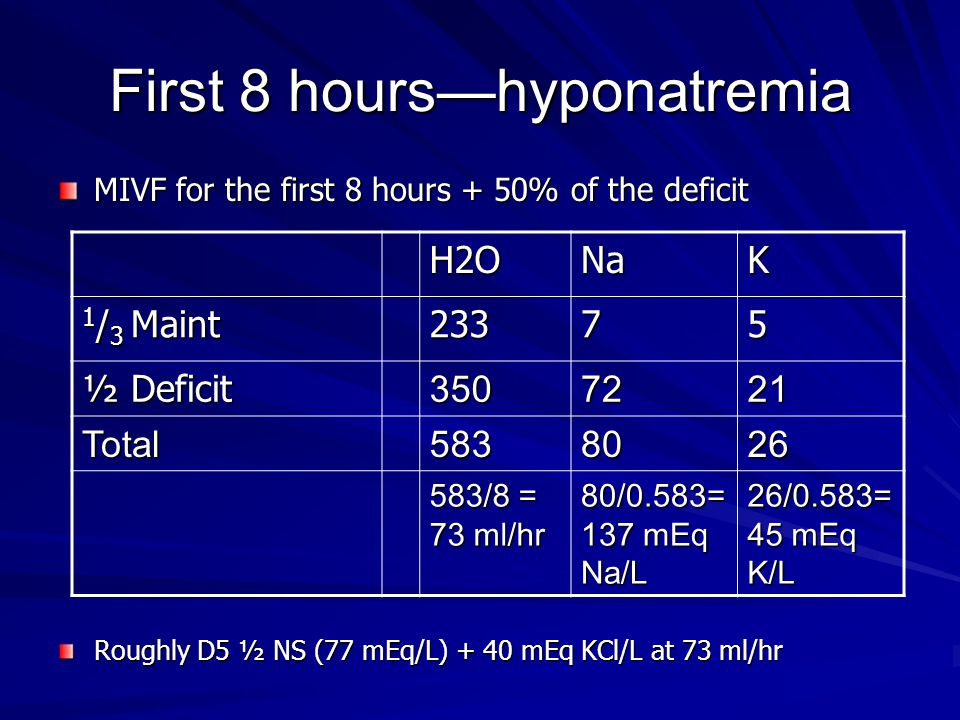 First 8 hours—hyponatremia MIVF for the first 8 hours + 50% of the deficit Roughly D5 ½ NS (77 mEq/L) + 40 mEq KCl/L at 73 ml/hr H2ONaK 1 / 3 Maint 23375 ½ Deficit 3507221 Total5838026 583/8 = 73 ml/hr 80/0.583= 137 mEq Na/L 26/0.583= 45 mEq K/L