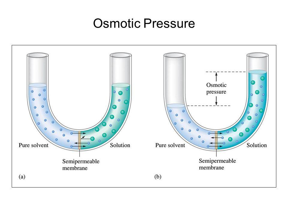 Π = iMRT Π ― osmotic pressuue M ― molarity R ― ideal gas constant T ― absolute temperature i ― van't Hoff factor of solute