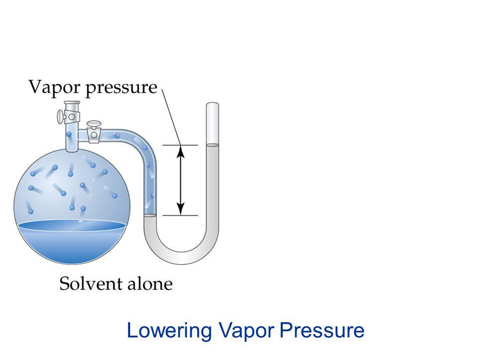 Liquid Surface