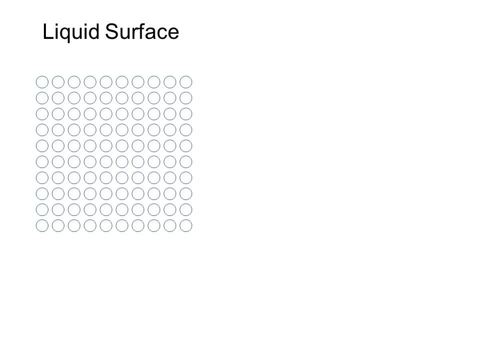 pure solvent Liquid Surface Surface Molecules number of solvent molecules above the liquid 100 x 100% x 5% = 5