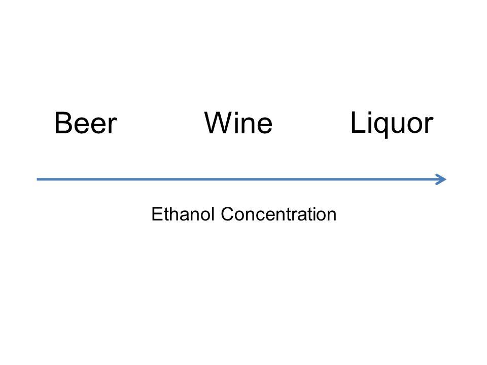 Four Concentrations Unit: none Unit: mol/L (1) (2)
