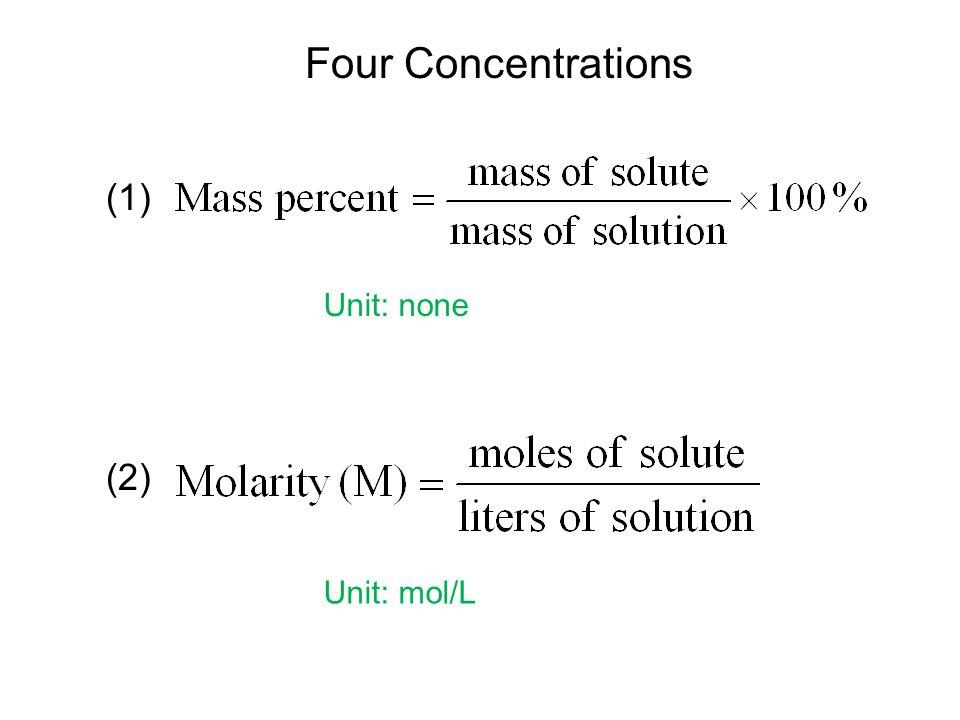 Four Concentrations Unit: none (3) Unit: none