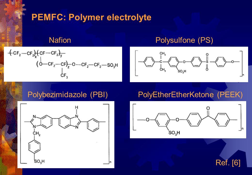 PEMFC: Polymer electrolyte NafionPolysulfone (PS) Polybezimidazole (PBI)PolyEtherEtherKetone (PEEK) Ref. [6]