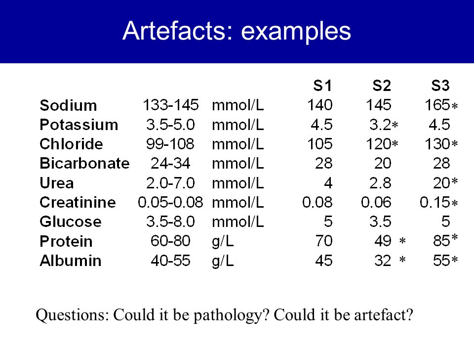 Artefacts: examples Questions: Could it be pathology? Could it be artefact? * * ** * * ** * *