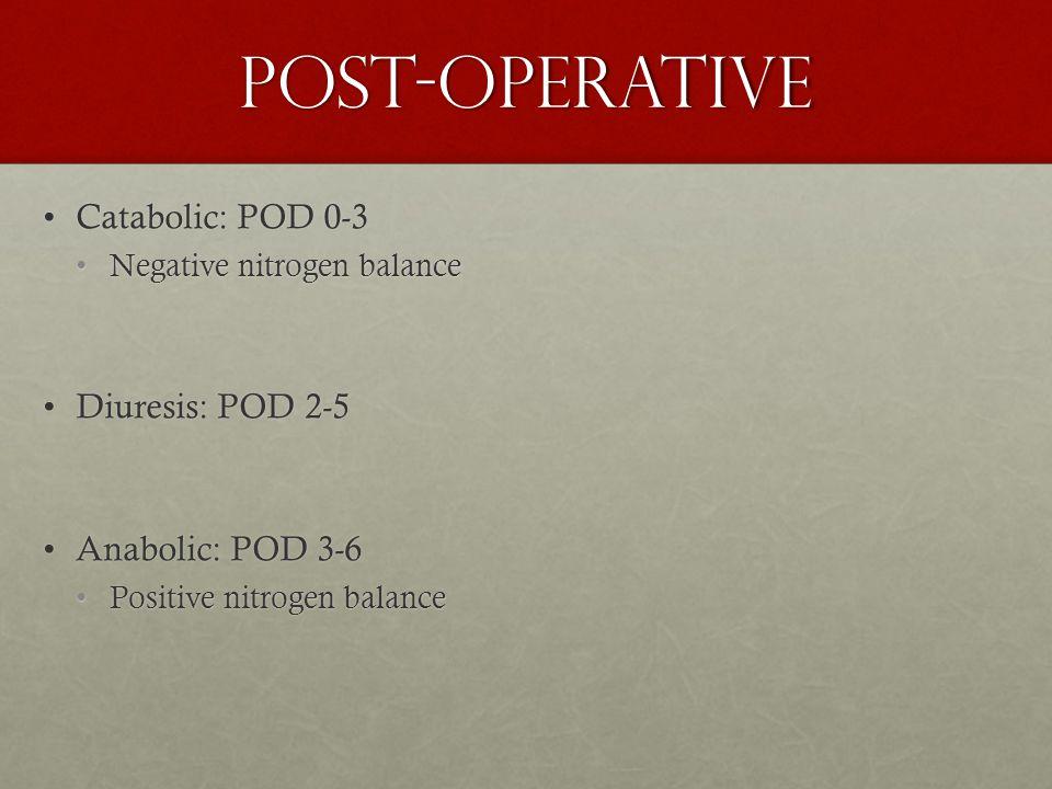 Post-Operative Catabolic: POD 0-3Catabolic: POD 0-3 Negative nitrogen balanceNegative nitrogen balance Diuresis: POD 2-5Diuresis: POD 2-5 Anabolic: POD 3-6Anabolic: POD 3-6 Positive nitrogen balancePositive nitrogen balance