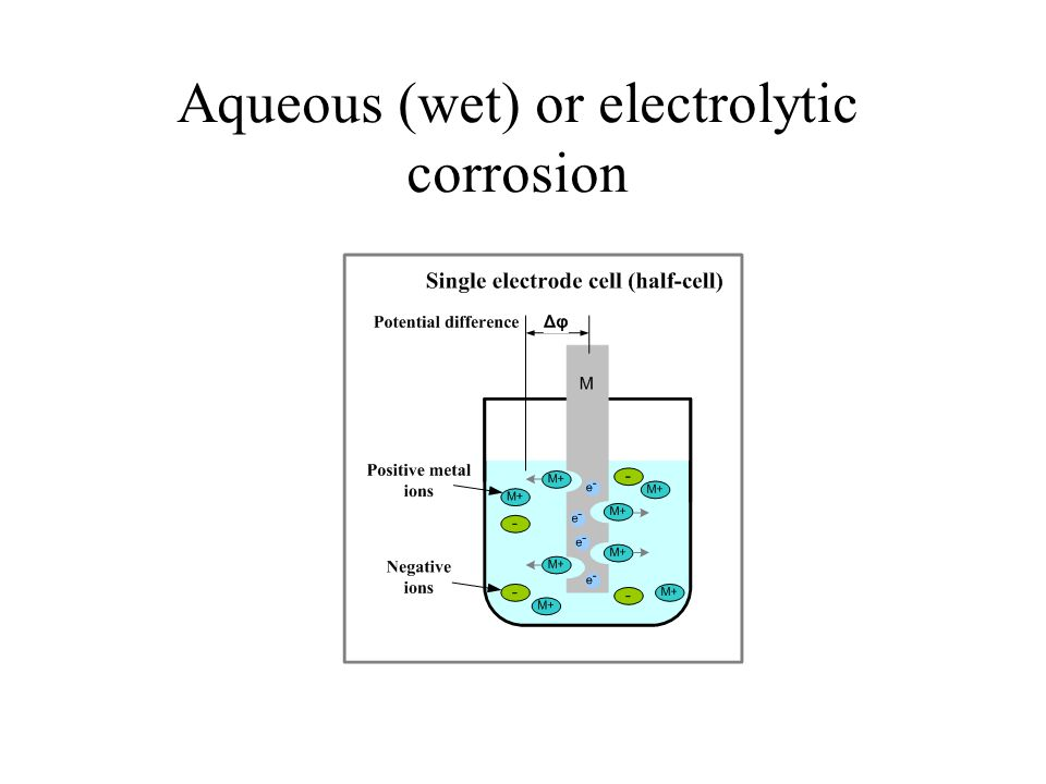 Aqueous (wet) or electrolytic corrosion