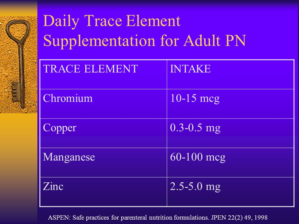 Daily Trace Element Supplementation for Adult PN TRACE ELEMENTINTAKE Chromium10-15 mcg Copper0.3-0.5 mg Manganese60-100 mcg Zinc2.5-5.0 mg ASPEN: Safe practices for parenteral nutrition formulations.