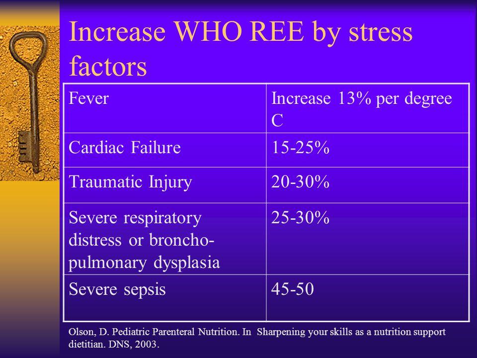 Increase WHO REE by stress factors FeverIncrease 13% per degree C Cardiac Failure15-25% Traumatic Injury20-30% Severe respiratory distress or broncho- pulmonary dysplasia 25-30% Severe sepsis45-50 Olson, D.