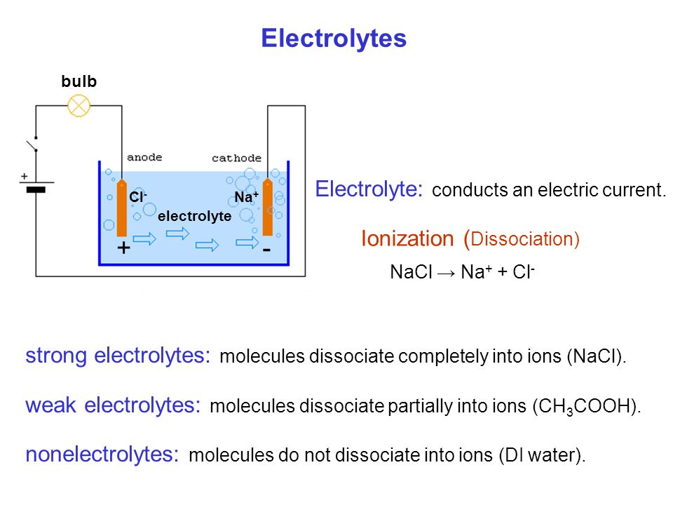 +- electrolyte Na + Cl - bulb Electrolytes Electrolyte: conducts an electric current. Ionization ( Dissociation) NaCl → Na + + Cl - strong electrolyte