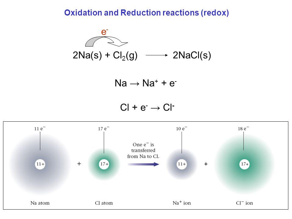 Na → Na + + e - Cl + e - → Cl - Oxidation and Reduction reactions (redox) 2Na(s) + Cl 2 (g) 2NaCl(s) e-e-