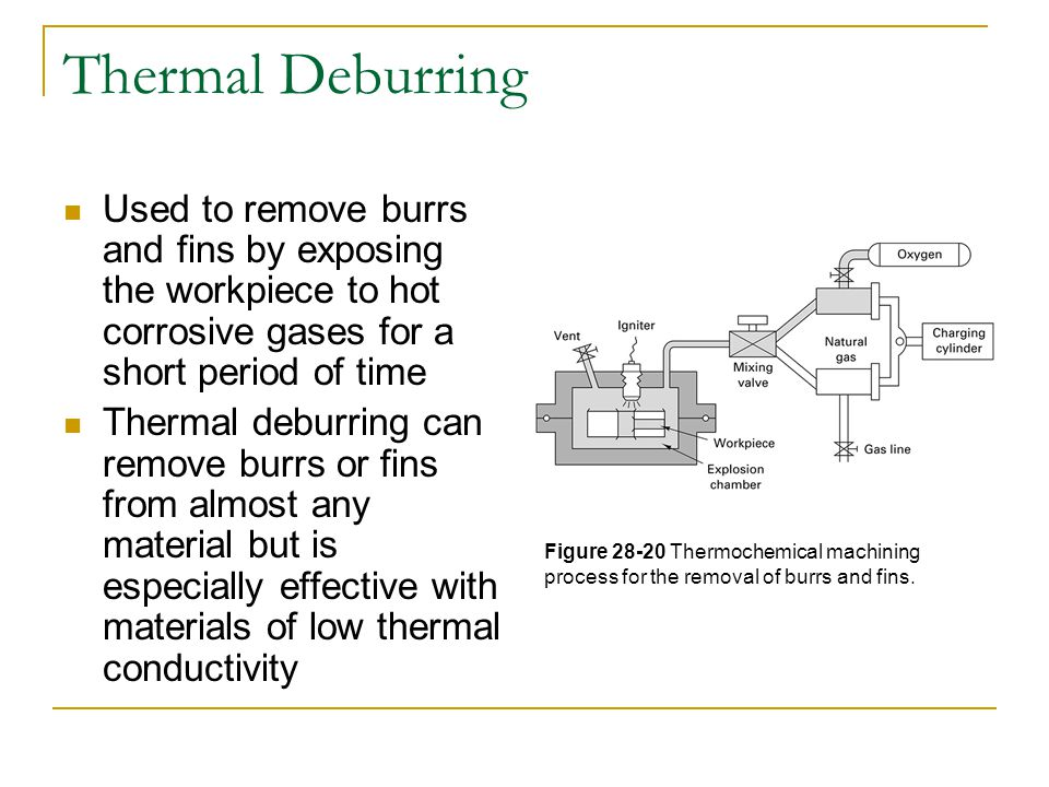 Thermal Deburring Used to remove burrs and fins by exposing the workpiece to hot corrosive gases for a short period of time Thermal deburring can remo