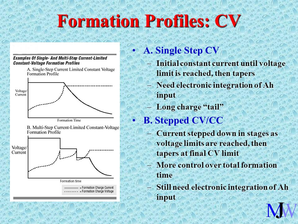 Formation Profiles: CV A.