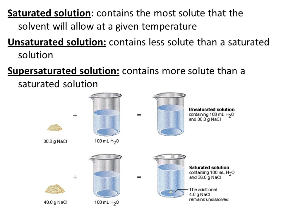 Saturated solution: contains the most solute that the solvent will allow at a given temperature Unsaturated solution: contains less solute than a saturated solution Supersaturated solution: contains more solute than a saturated solution