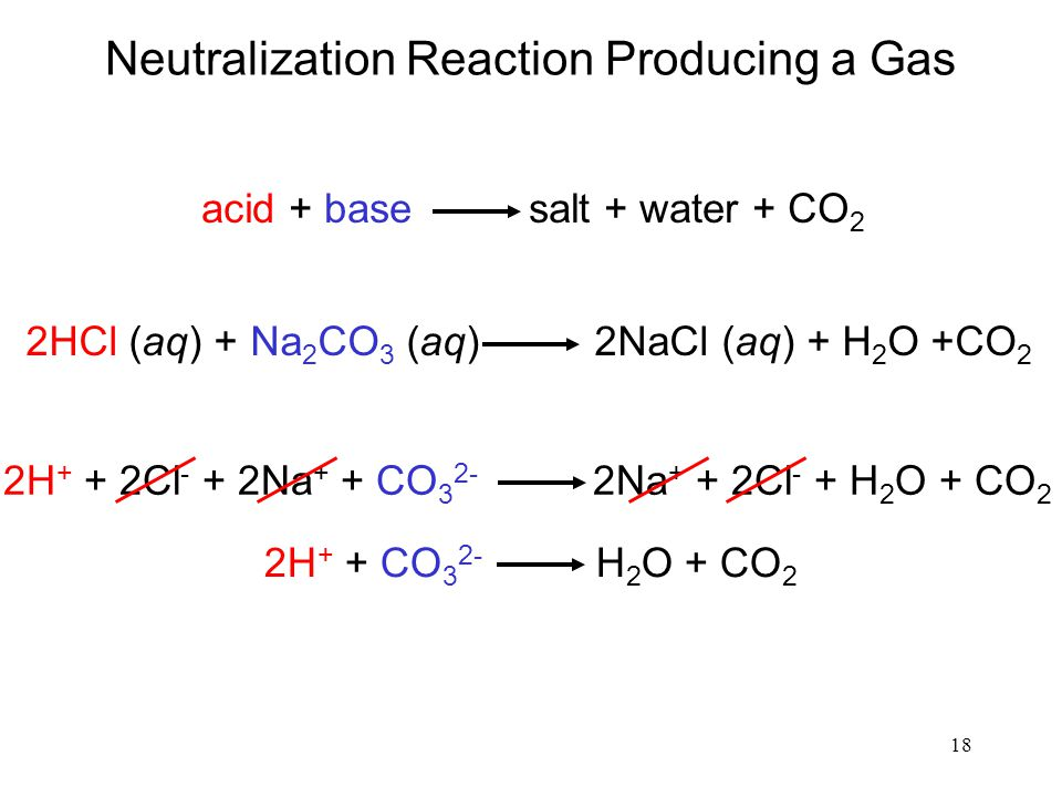 18 Neutralization Reaction Producing a Gas acid + base salt + water + CO 2 2HCl (aq) + Na 2 CO 3 (aq) 2NaCl (aq) + H 2 O +CO 2 2H + + 2Cl - + 2Na + +