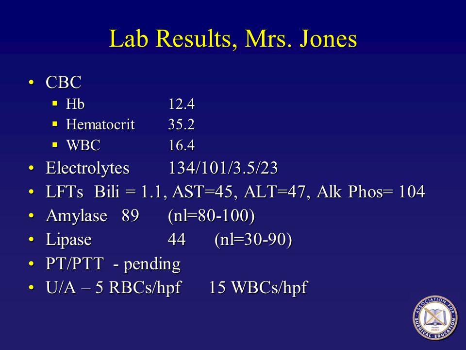 Lab Results, Mrs. Jones CBCCBC  Hb 12.4  Hematocrit35.2  WBC16.4 Electrolytes134/101/3.5/23Electrolytes134/101/3.5/23 LFTs Bili = 1.1, AST=45, ALT=