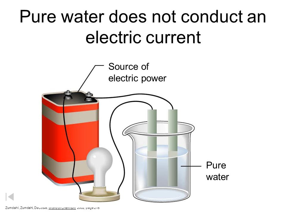Pure water does not conduct an electric current Zumdahl, Zumdahl, DeCoste, World of Chemistry  2002, page 215 Source of electric power Pure water