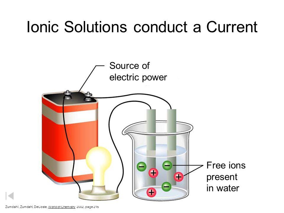 Electrolytes Copyright © 2007 Pearson Benjamin Cummings.