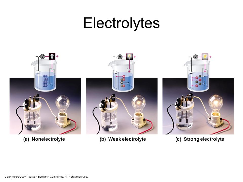 Electrolytes Copyright © 2007 Pearson Benjamin Cummings. All rights reserved. (a) Nonelectrolyte (b) Weak electrolyte (c) Strong electrolyte