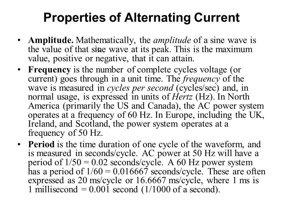 Properties of Alternating Current Amplitude.