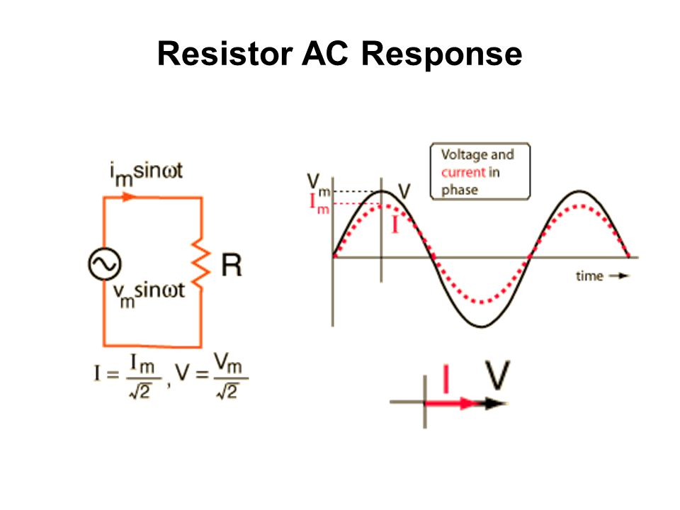 Resistor AC Response