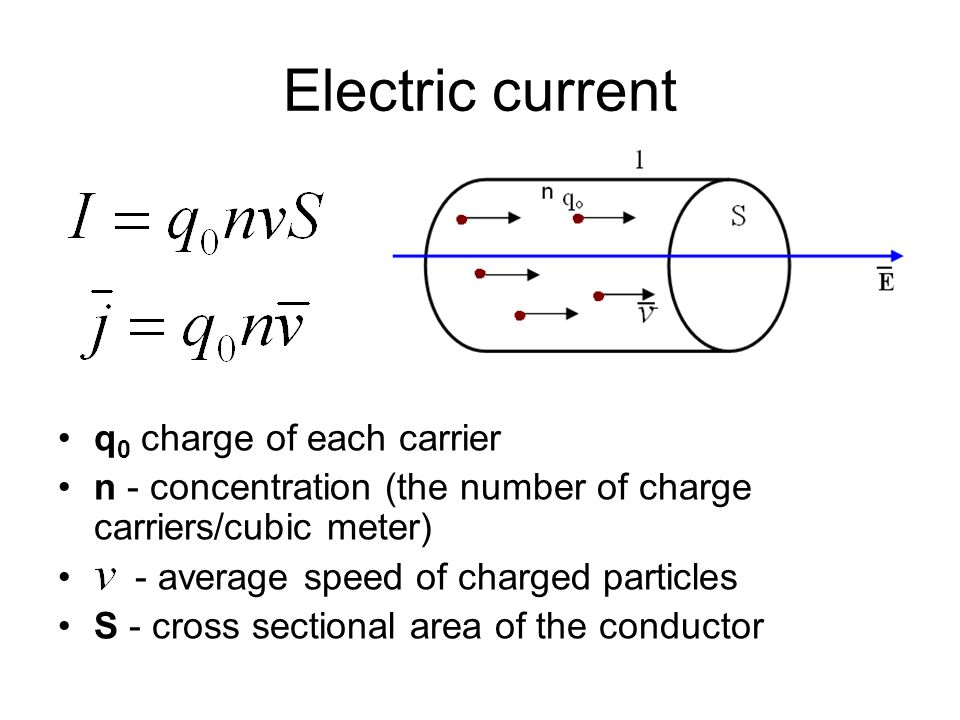 Electric current q 0 charge of each carrier n - concentration (the number of charge carriers/cubic meter) - average speed of charged particles S - cross sectional area of the conductor
