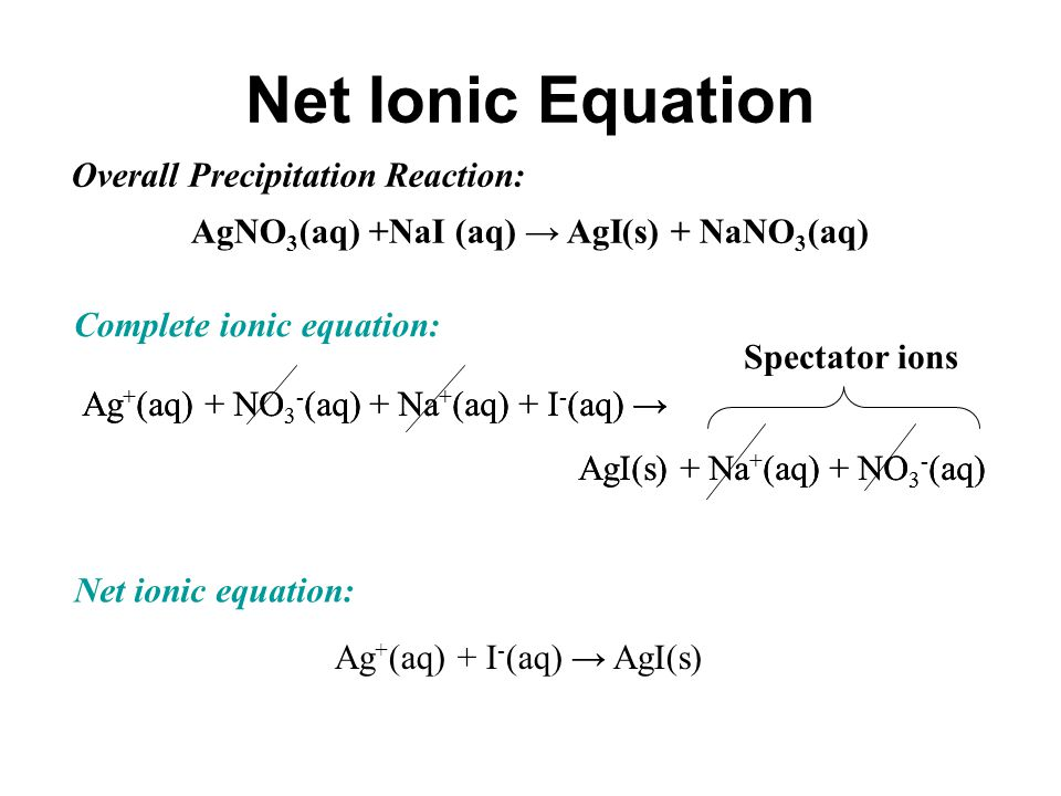 Ag + (aq) + NO 3 - (aq) + Na + (aq) + I - (aq) → AgI(s) + Na + (aq) + NO 3 - (aq) Spectator ions Ag + (aq) + NO 3 - (aq) + Na + (aq) + I - (aq) → AgI(
