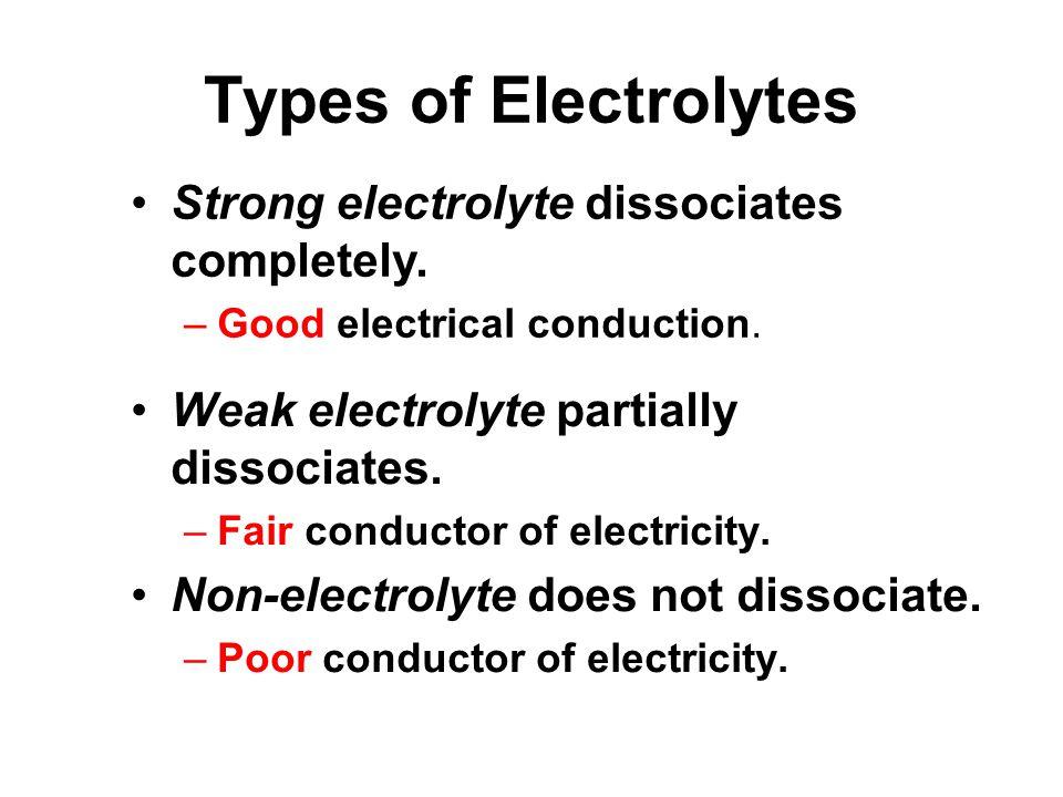 Types of Electrolytes Weak electrolyte partially dissociates. –Fair conductor of electricity. Non-electrolyte does not dissociate. –Poor conductor of