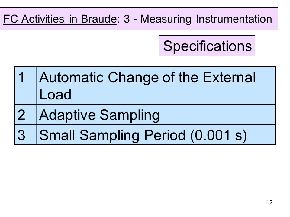 12 Automatic Change of the External Load 1 Adaptive Sampling2 Small Sampling Period (0.001 s)3 FC Activities in Braude: 3 - Measuring Instrumentation Specifications
