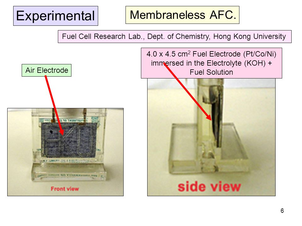 6 Experimental Membraneless AFC. Fuel Cell Research Lab., Dept.