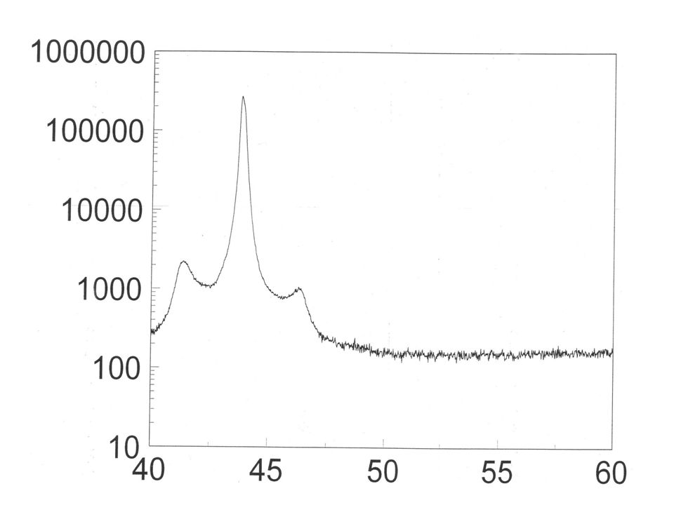 Co metal concentration in solution was as follow: X = 0, 1, 2, 3, 5, 7, 10, 14, 18, 21 and 24 g/ The Co-content of the solution is denoted by X referr