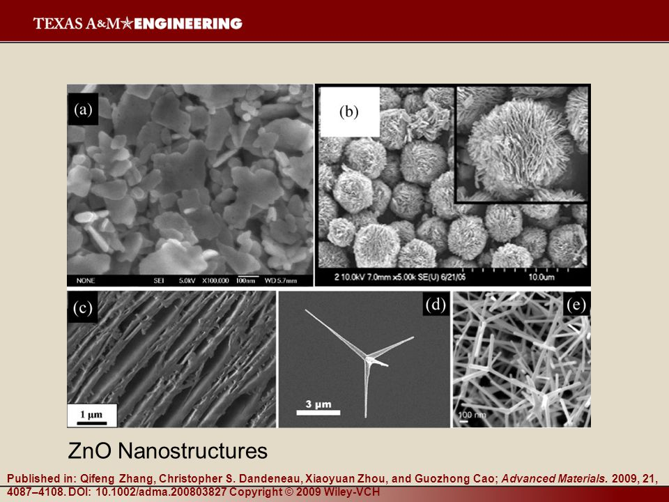 ZnO Nanostructures Published in: Qifeng Zhang, Christopher S.