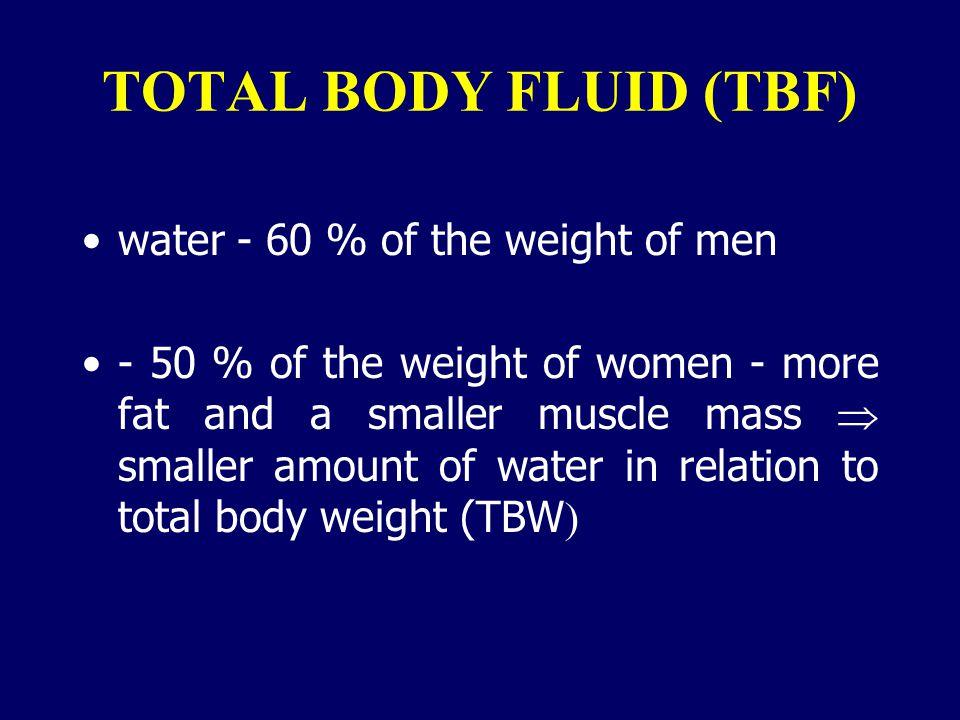 Disturbances of body fluids Renata Péčová Dept. of Pathophysiology 2009