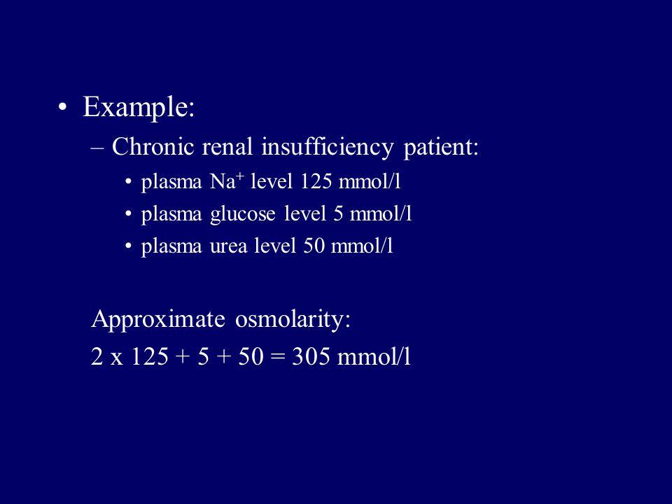 Plasma osmotic activity = 2x [Na + ] + urea + glucose = 2x [Na + + K + ] + 5