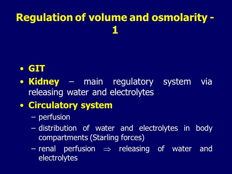 Example: –Chronic renal insufficiency patient: plasma Na + level 125 mmol/l plasma glucose level 5 mmol/l plasma urea level 50 mmol/l Approximate osmo