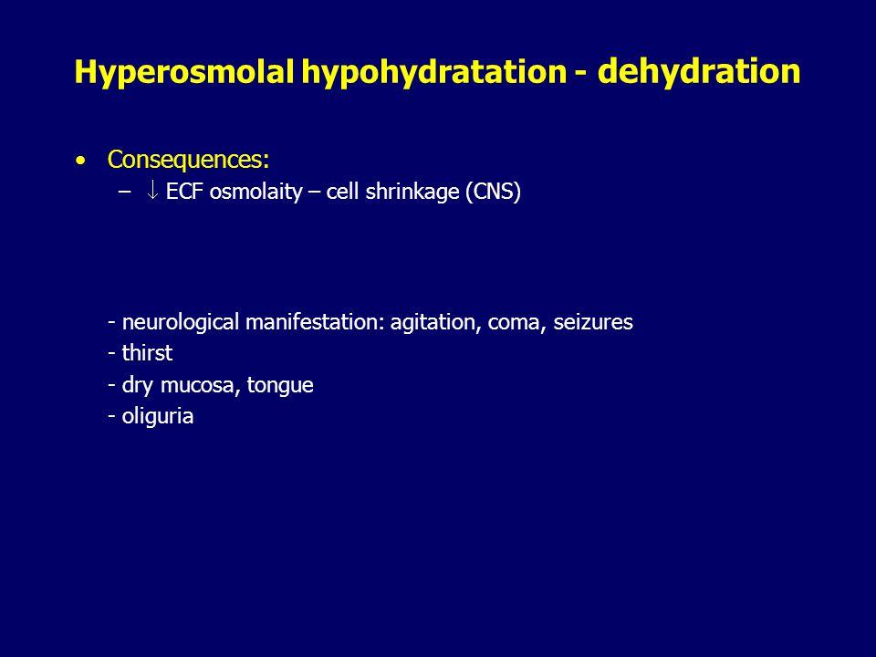 ICV ECV IVVISV H2OH2O Hyperosmolal imbalance - dehydration NaCl