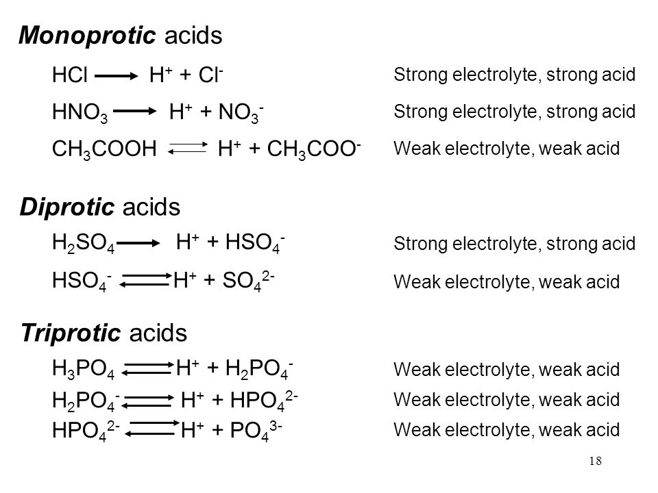 18 Monoprotic acids HCl H + + Cl - HNO 3 H + + NO 3 - CH 3 COOH H + + CH 3 COO - Strong electrolyte, strong acid Weak electrolyte, weak acid Diprotic