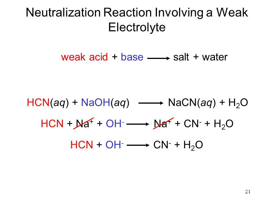 21 Neutralization Reaction Involving a Weak Electrolyte weak acid + base salt + water HCN(aq) + NaOH(aq) NaCN(aq) + H 2 O HCN + Na + + OH - Na + + CN