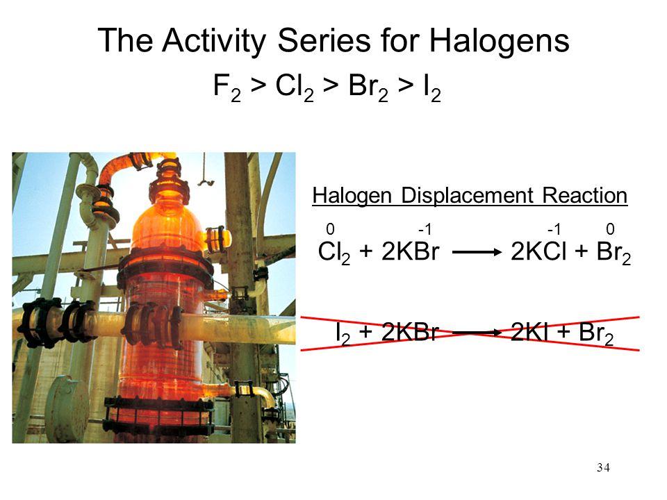 34 The Activity Series for Halogens Halogen Displacement Reaction Cl 2 + 2KBr 2KCl + Br 2 0 0 F 2 > Cl 2 > Br 2 > I 2 I 2 + 2KBr 2KI + Br 2