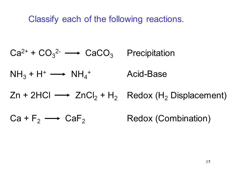 35 Ca 2+ + CO 3 2- CaCO 3 NH 3 + H + NH 4 + Zn + 2HCl ZnCl 2 + H 2 Ca + F 2 CaF 2 Precipitation Acid-Base Redox (H 2 Displacement) Redox (Combination) Classify each of the following reactions.